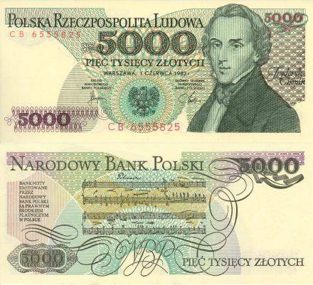 波蘭蕭邦2